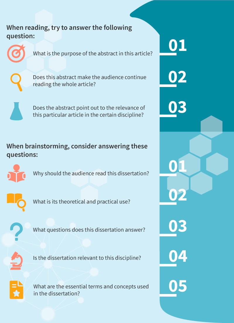 Questions to answer while preparing a Good Dissertation Abstract