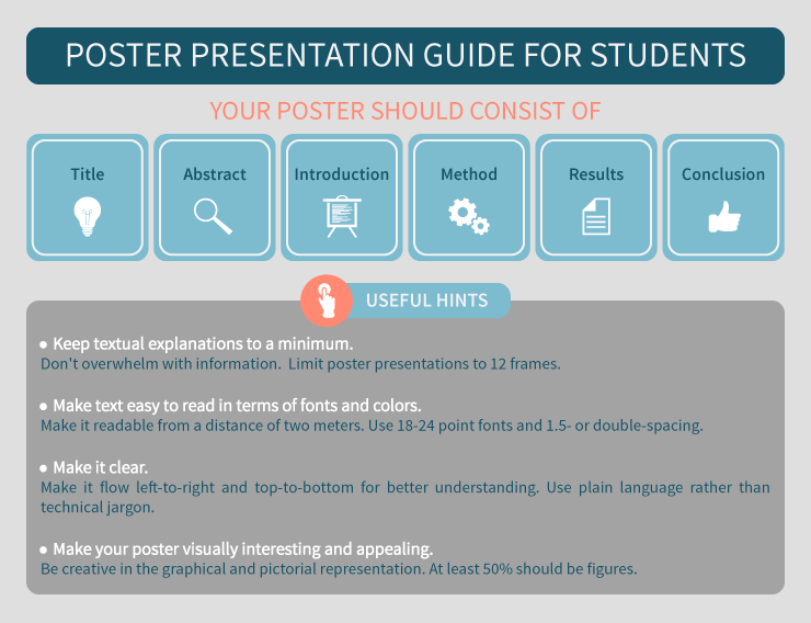 Poster Presentation Guide to Follow
